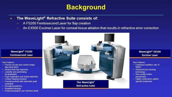 Alcon Wavelight FS200 Femtosecond Laser